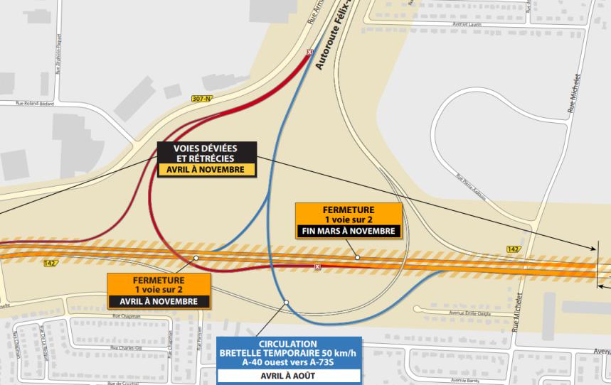 Réfection de l'autoroute Henri-IV – Démolition de certaines bretelles annoncées