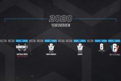 Rainbow Six Siege: gros changements sur la scène Esports