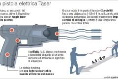 I taser in dotazione alla Gendarmeria vaticana
